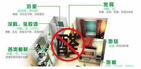 新房室内除甲醛 哪些方法最有效